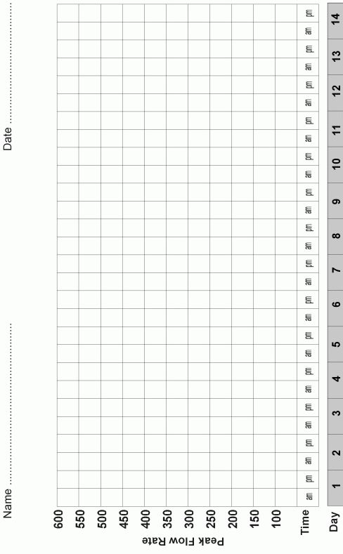 Peak Flow Chart Printable | Printable Maps
