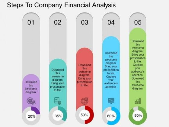 Steps To Company Financial Analysis Powerpoint Template ...