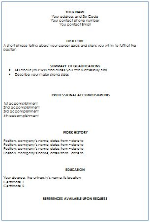 curriculum vitae template google search samples of resume pdf ...