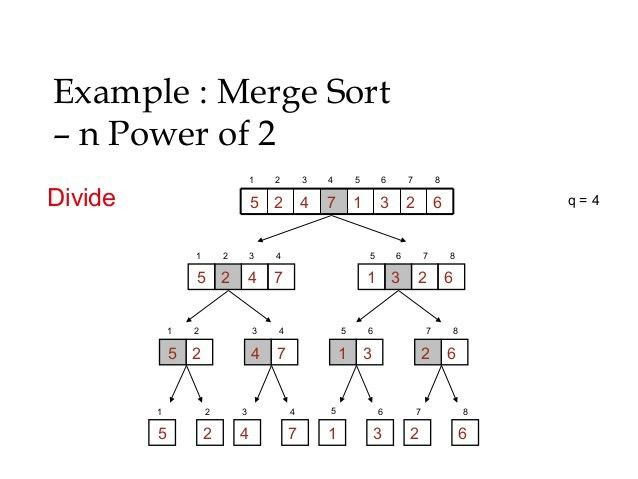 Presentation on binary search, quick sort, merge sort and problems