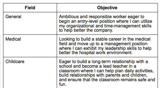 basic resume objective resume examples in basic resume objective ...