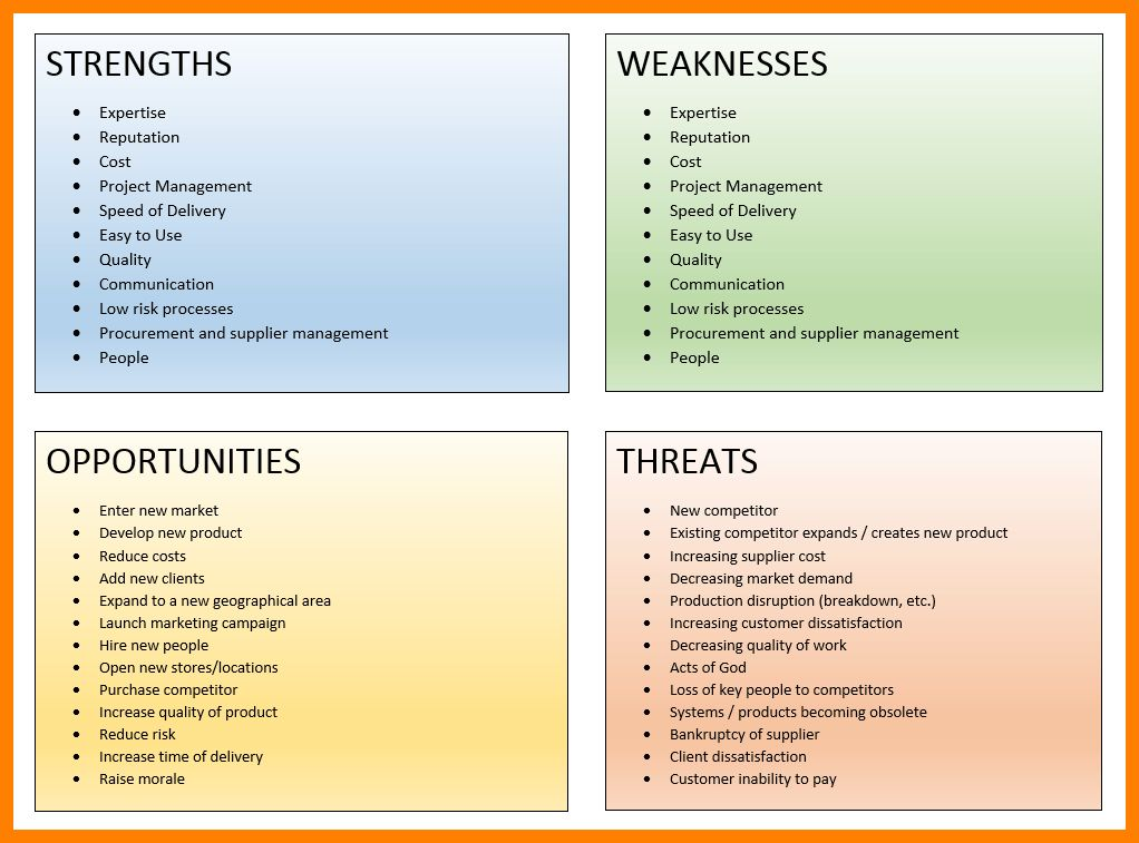 7+ swot analysis example | addressing letter
