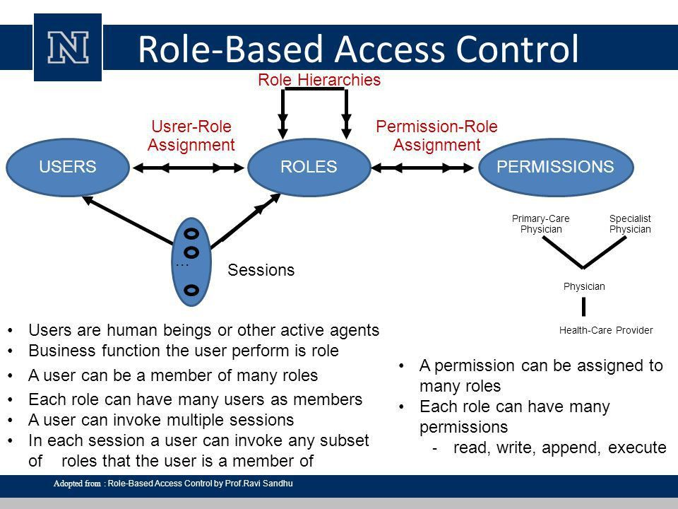 Lecture 8 Access Control (cont) - ppt download