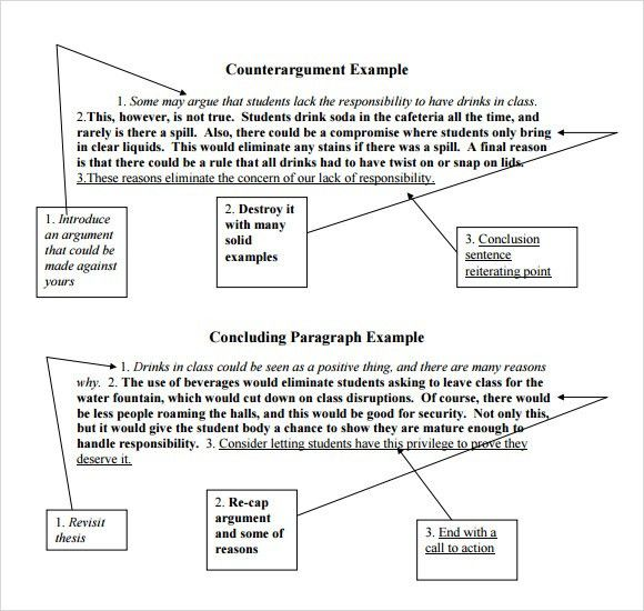 How to write a counterargument