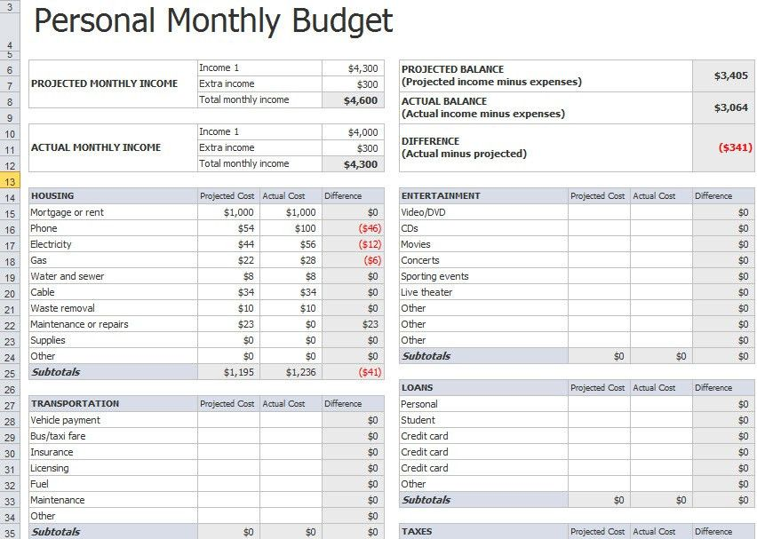 Personal Monthly Budget Template in Excel