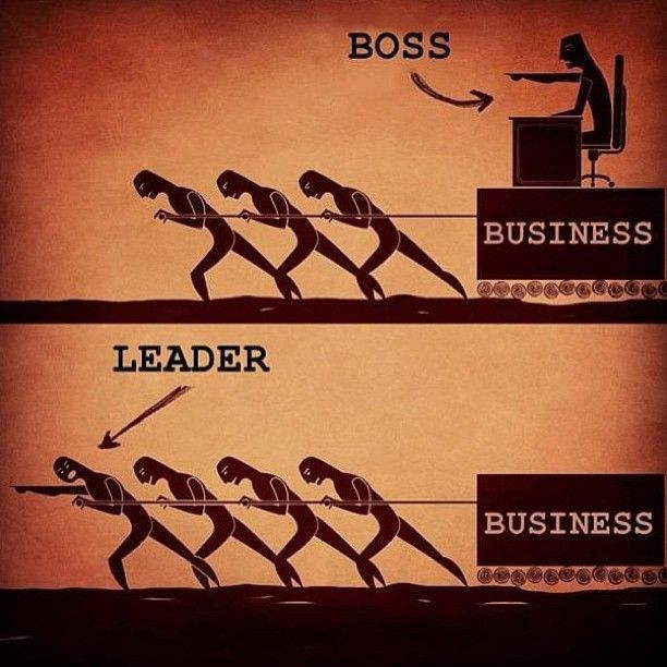 27 Best Leadership Quotes Images On Pinterest | Leadership Quotes ...