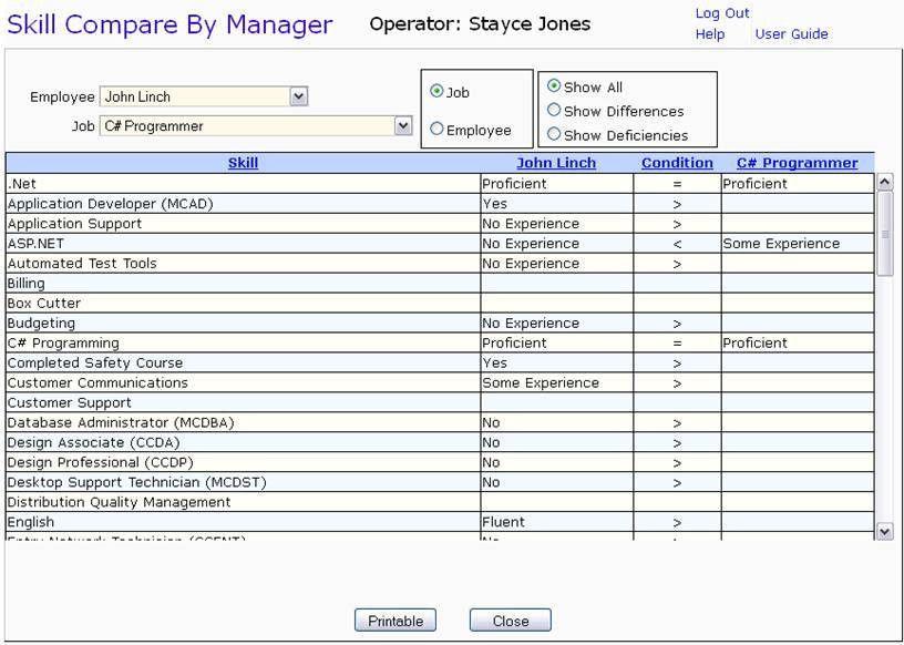 Skills Tracking, Skill Database, Talent Management