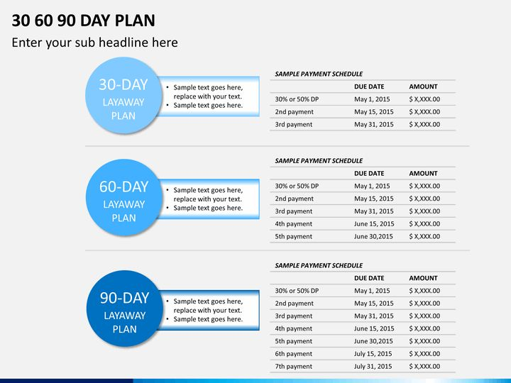30 60 90 presentation template 30 60 90 day plan template ...