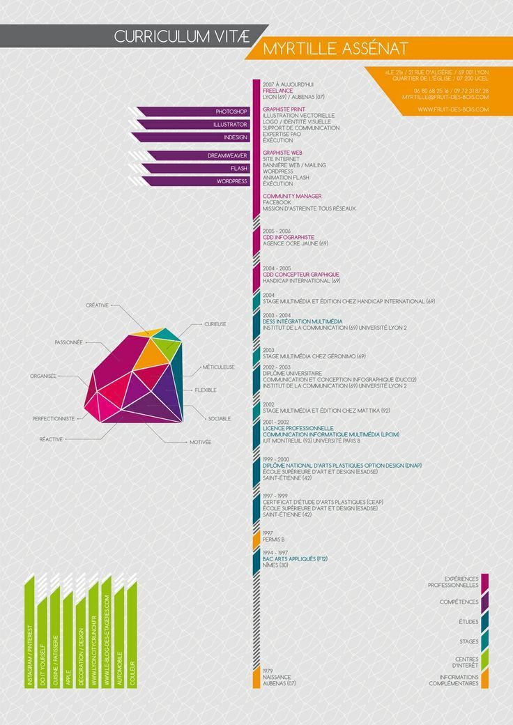 63 best Pic&Mix Graphic design images on Pinterest | Infographic ...