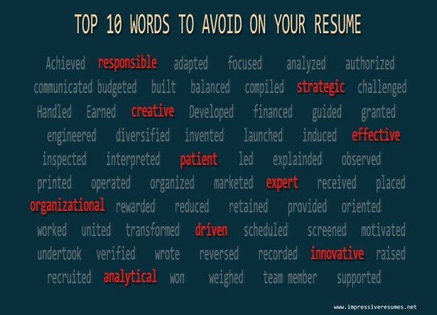 Top 10 words to avoid on your resume | Impressive Resumes . net