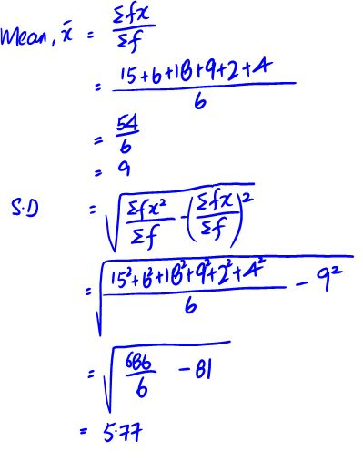 E-Math: How to Use the Mean and Standard Deviation Formula (Plus ...
