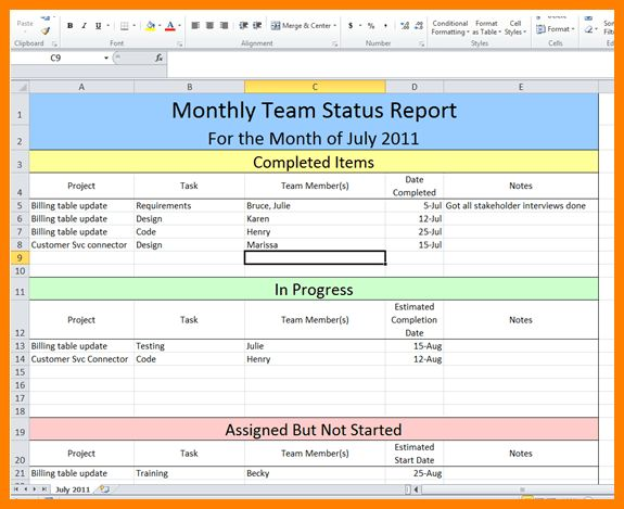 4+ project management status report template | farmer resume