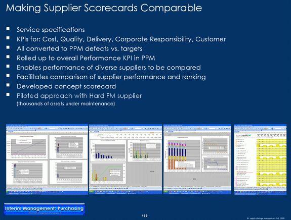 Supplier Relationship Management SRM Scorecards
