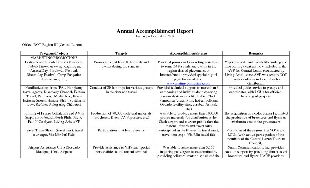 Accomplishment Report Format Helloalive Annual Sample : Masir