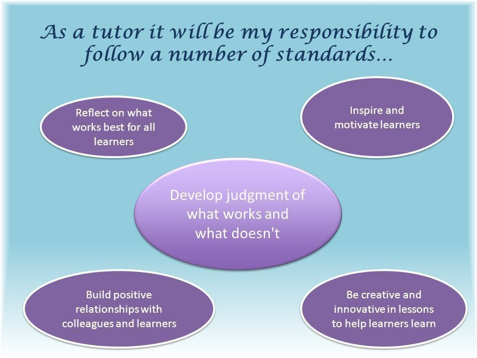Roles and Responsibilities of a tutor - ppt download