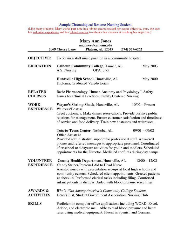 Graduate Nurse Resume Template. Resume For New Nurse Grad New Grad ...