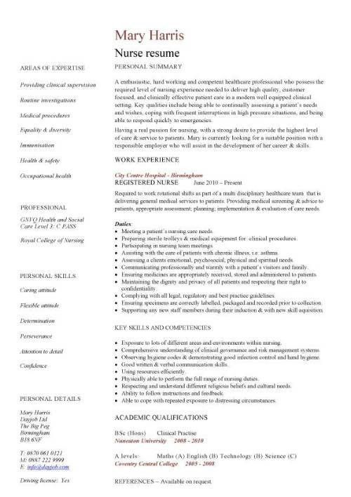 Nursing Resume Objective. Sensational Design Nursing Resume ...