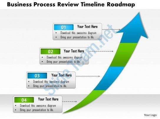 0514 Business Process Review Timeline Roadmap 4 Stage Powerpoint ...