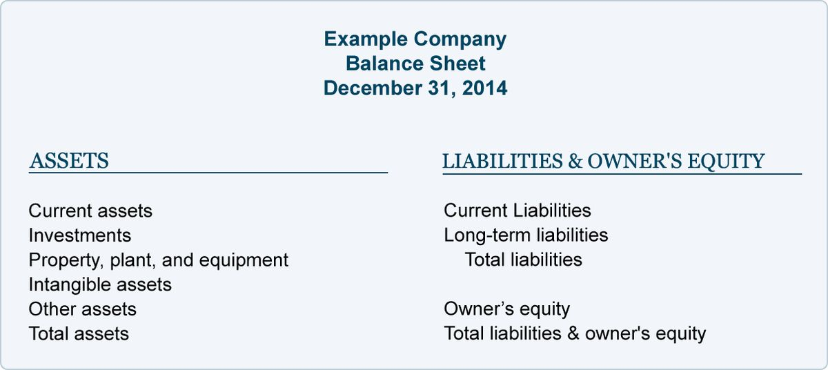 17 Balance sheet Templates - Excel PDF Formats