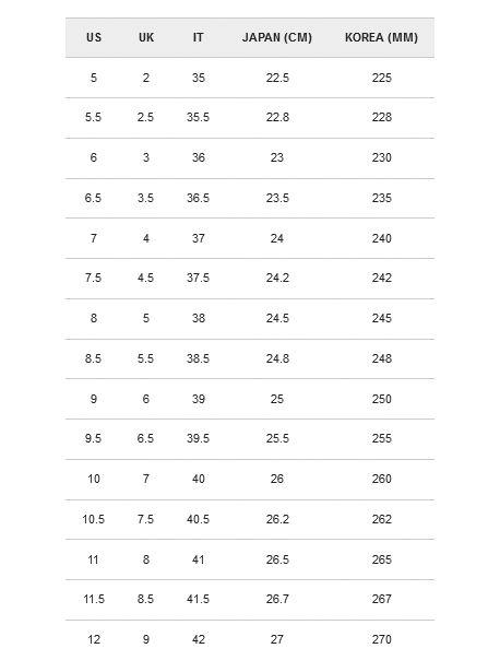 Burberry Sizing Charts – Buck & Zinkos