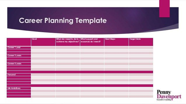Career Plan Template Example. Army Five Year Career Plan Examples ...