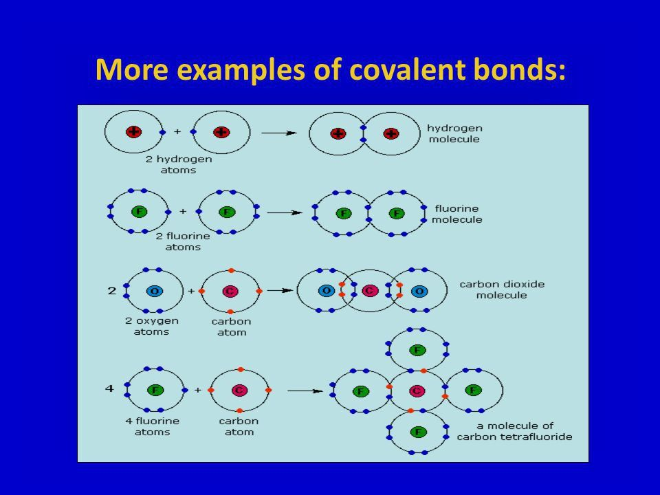 Covalent Compounds. - ppt video online download