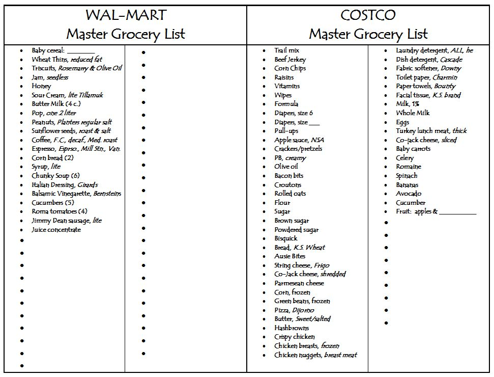 Basic Grocery List For 2 | grocery list template