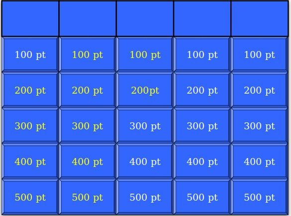 7+ Blank Jeopardy Templates - Free Sample, Example, Format ...