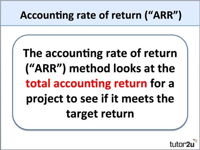 "Accounting Rate of Return (""ARR"") 