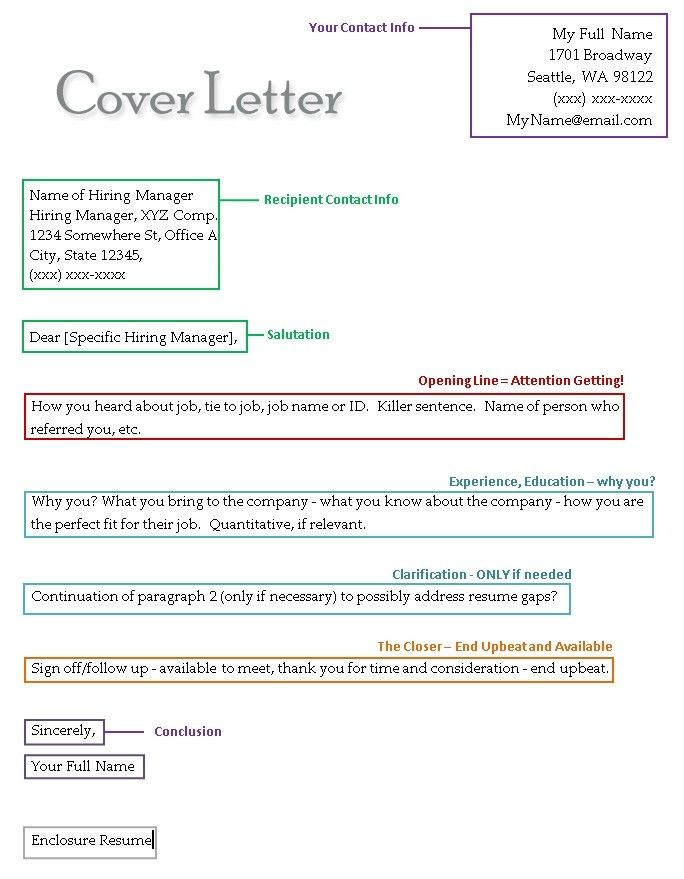 Cover Letter Templates Google Docs | The Letter Sample