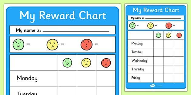 Editable Reward Chart - Reward Chart, School reward, Behaviour