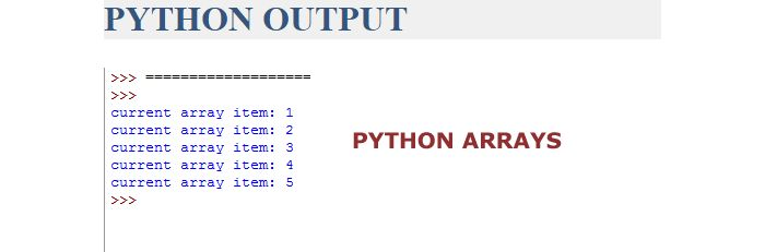 Python Array: 7 Examples to Understand Arrays and its Methods ...