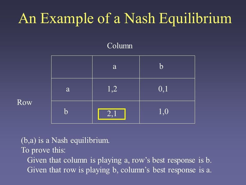 Game Theory II. Definition of Nash Equilibrium A game has n ...