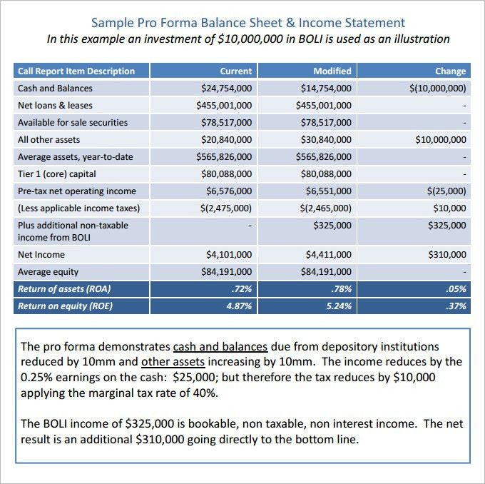 Pro Forma Balance Sheet - 4 Free Excel, PDF Documents Download ...