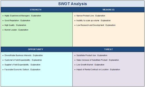 Free SWOT Analysis Template for Excel 2007 - 2016