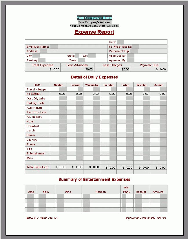 Expense Report Template, Employee Expense Report Templates ...