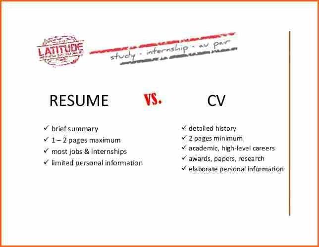 Download What Is A Resume Cv | haadyaooverbayresort.com