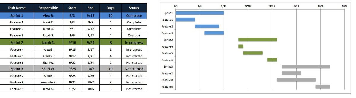 Project Management Calendar Template | Calendar Picture Templates