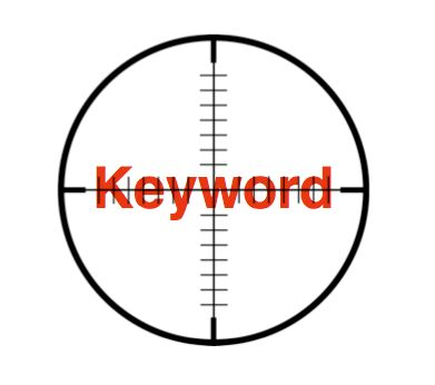 Is Keyword Research Important For Local Businesses? - Income Bully