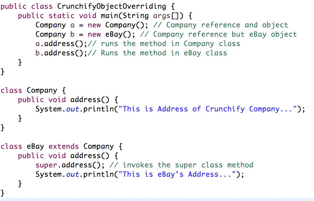 Java Method Overriding Examples and Concepts: Overriding Rules ...
