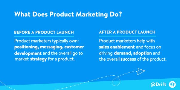 ☆ What Does a Product Marketing Manager Do? - Quora