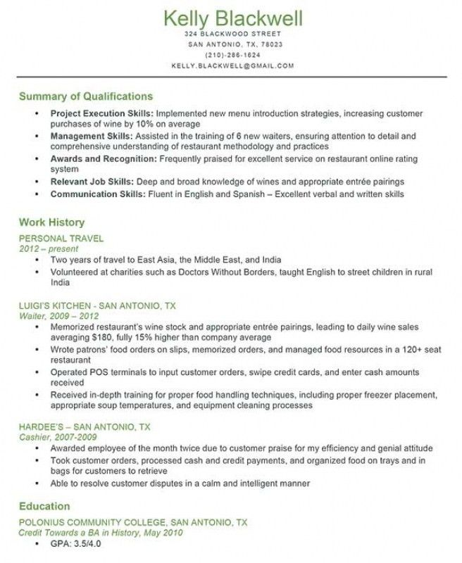 Resume Qualifications Example – Resume Examples