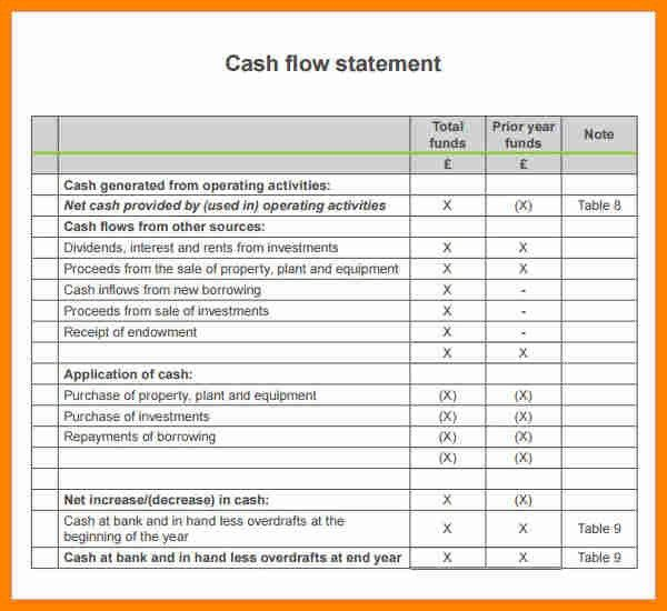 9+ personal cash flow statement template | job resumed