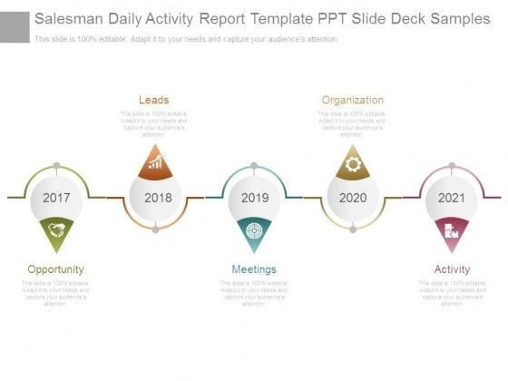 Salesman Daily Activity Report Template Ppt Slide Deck Samples ...