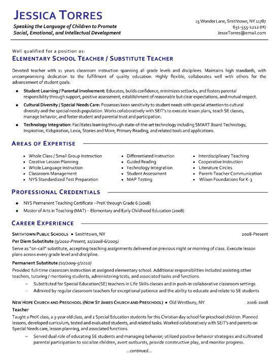 substitute teacher resume responsibilities - Writing Resume Sample ...