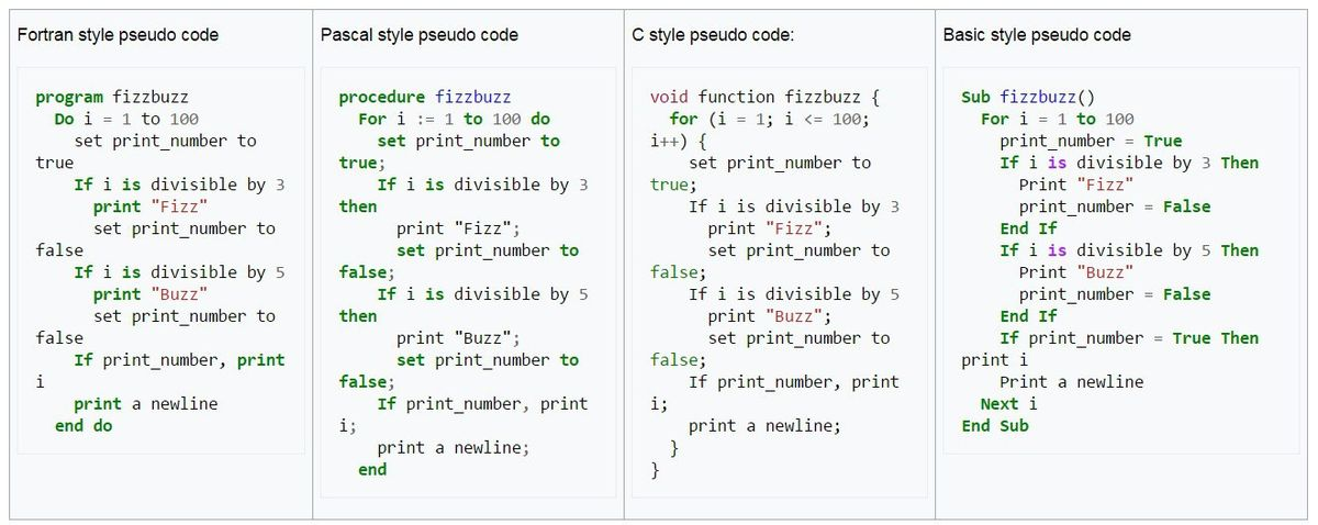 Pseudocode: Examples of Pseudocode, How to write Pseudocode ...