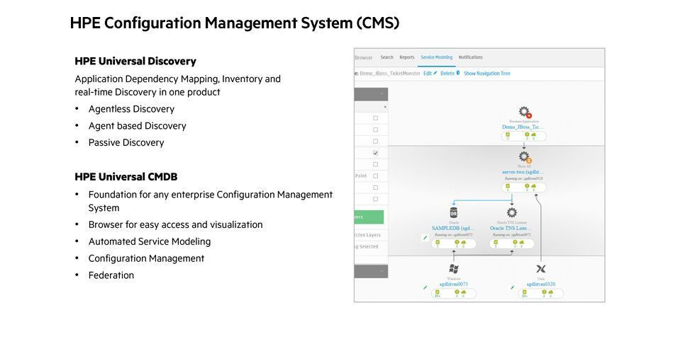 CMDB Software Solutions - Discovery & Service Modeling Tools ...