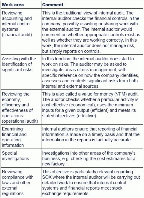 Audit Report Formats  Internal Audit Report Templates Free Sample