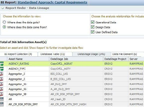 Integrate enterprise metadata with IBM InfoSphere and Cognos