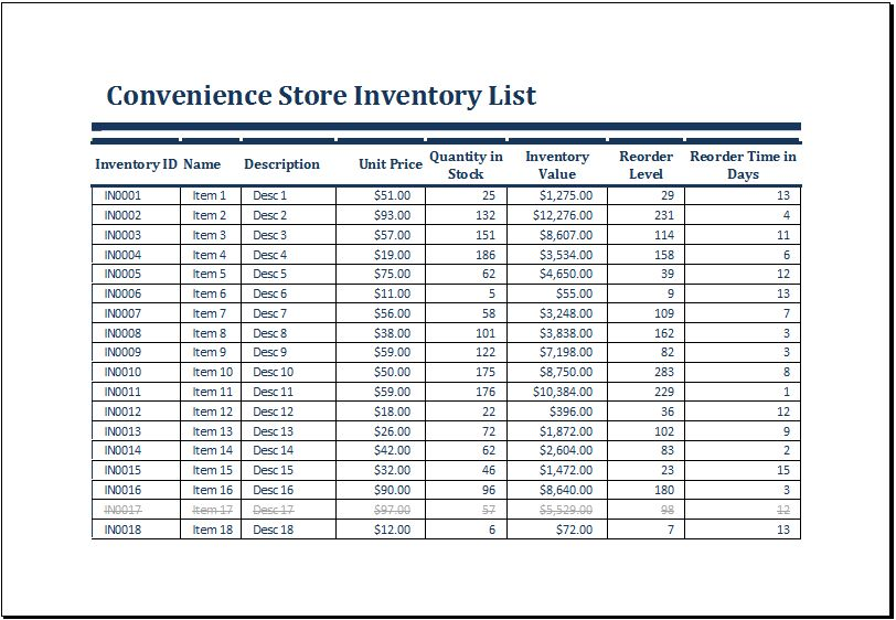Convenience store inventory list template at http://www ...